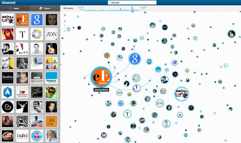 Bluenod Panoplie outils twitteur Netsources