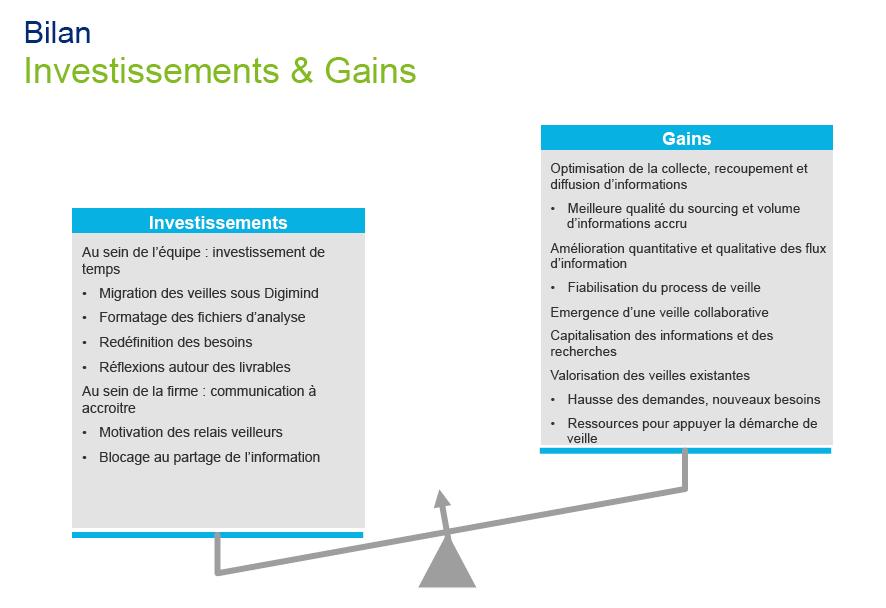 Deloitte-bilan-veille